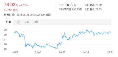 每日币价分析493.png