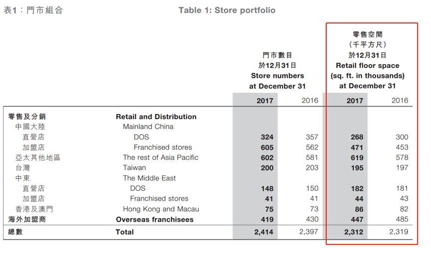 小米621页招股书未解之谜:有多少手机躺在分销商的仓库里?