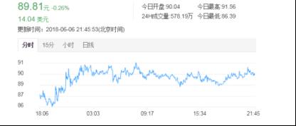 币价分析6.6304.png