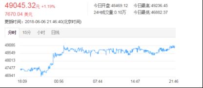 币价分析6.6422.png