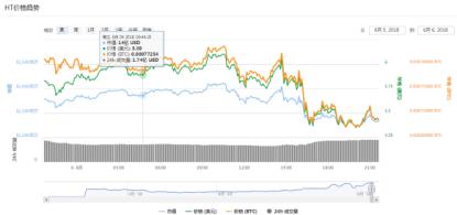 币价分析6.677.png