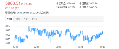 币价分析6.6553.png