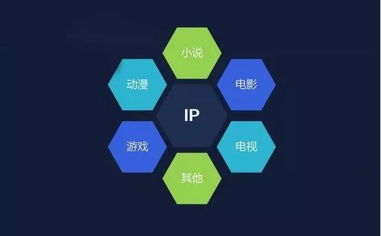 唐家三少《神澜奇域无双珠》全产业开发落地爱奇艺,揭示网文变革